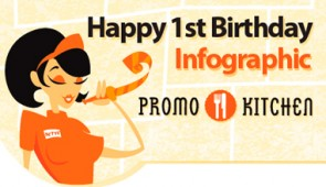 Happy Birthday PromoKitchen!